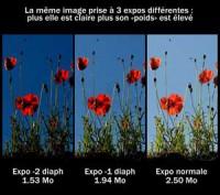stage photo en Indre et Loire - exposition_et_taille_image