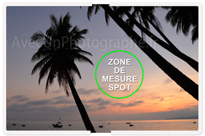 ZONE-mesure
