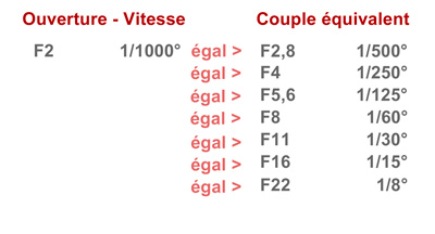 coupe-vit-diap1