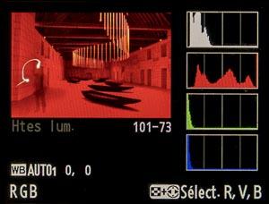 histogramme RVB