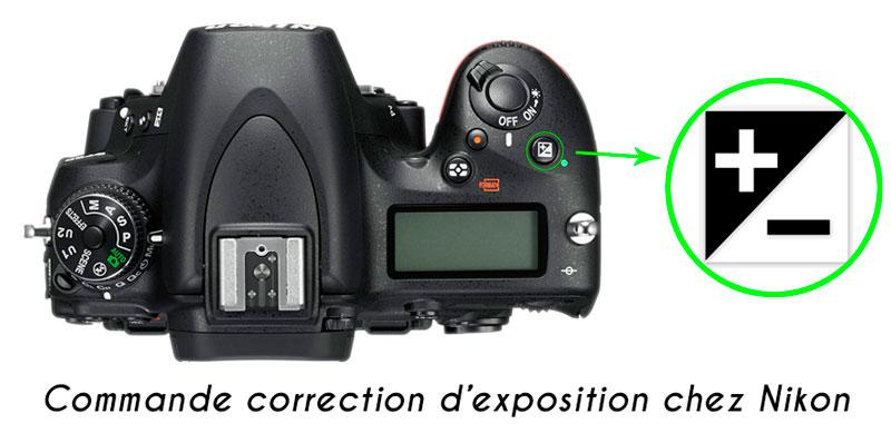 corriger son exposition - Nikon
