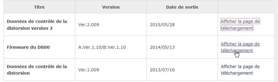 mettre à jour le firmware - D800
