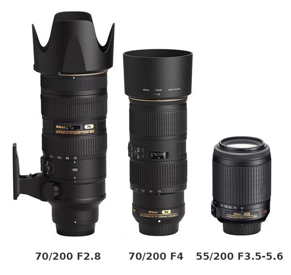 compar-nikon-70-200mm