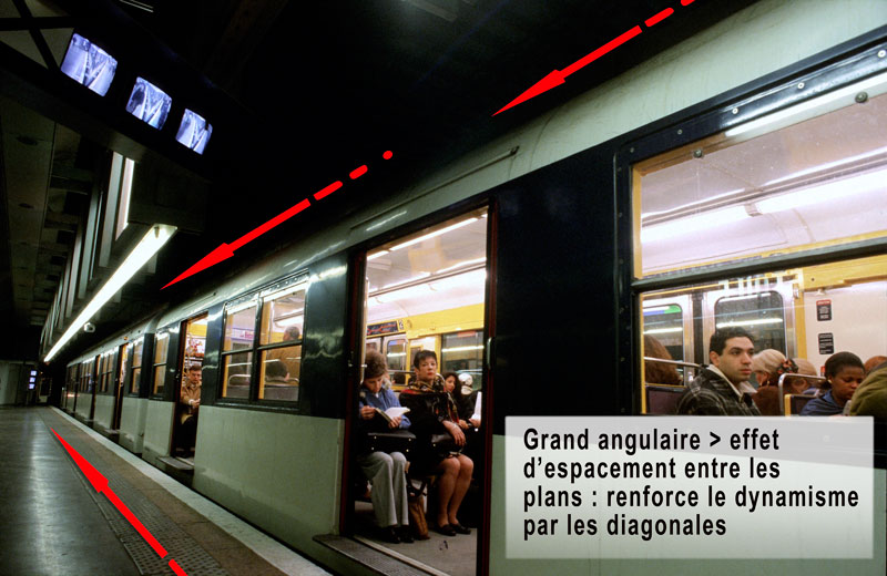 longueur focale - grand angulaire