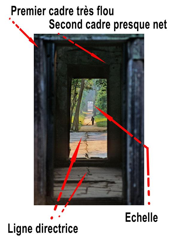 astuce de composition photo - cadre dans le cadre