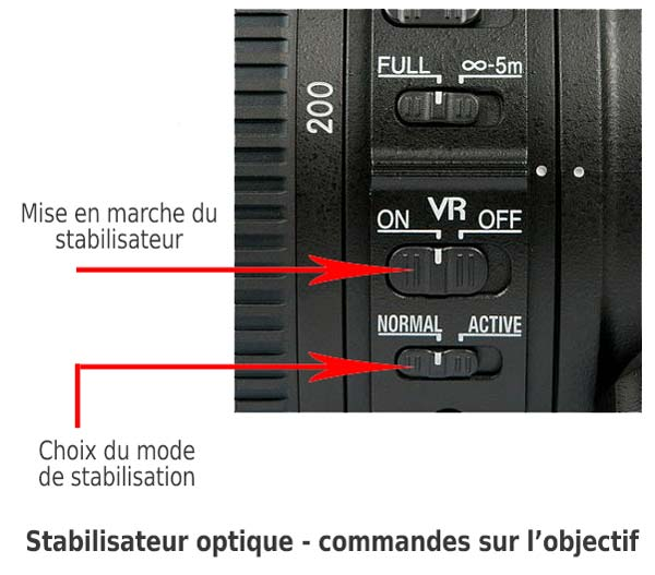 stabilisateur en photo