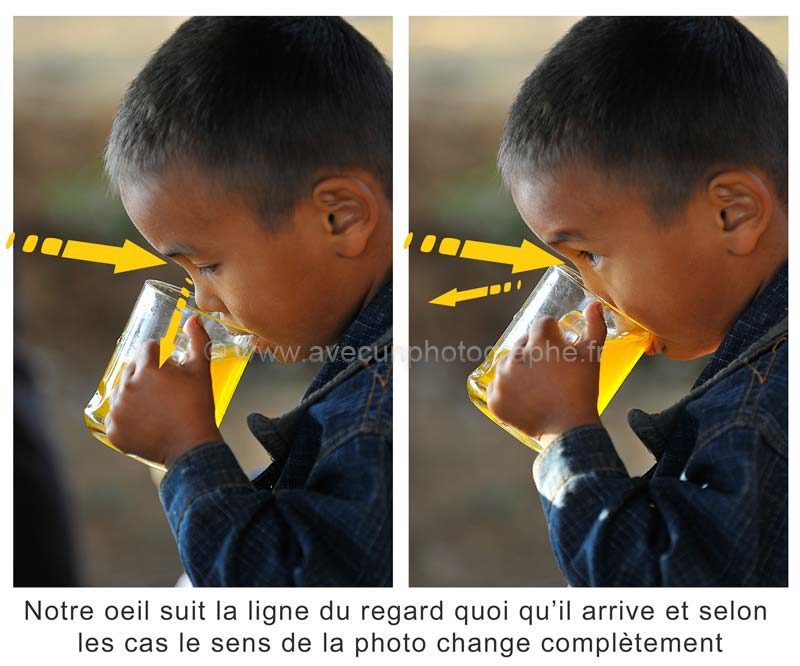 le regard en photographie