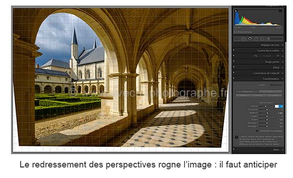 photo redresser perspectives