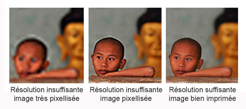 résolution et définition de l'image