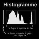 affichage histogramme