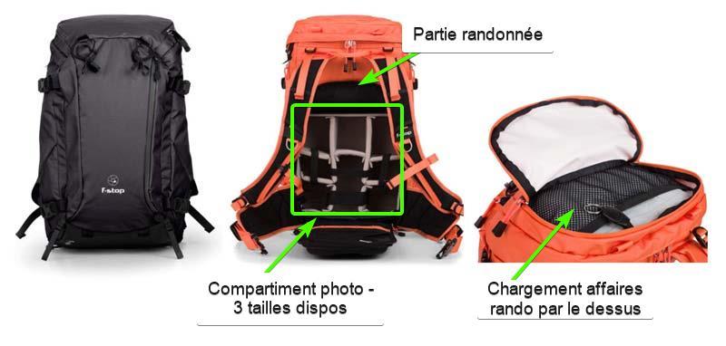 F-stop la marque de sac photo innovante